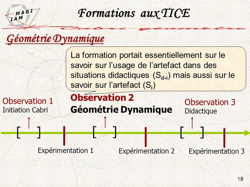 Observation 1 Initiation Cabri Observation 2 Géométrie Dynamique Expérimentation 2 Expérimentation 3 Observation 3 Didactique Expérimentation 1 [ ] 18