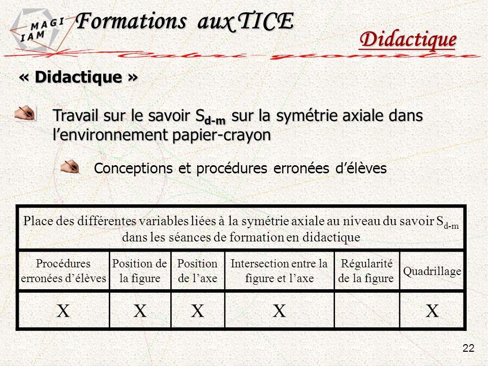Place des différentes variables liées à la symétrie axiale au niveau du savoir S d-m dans les séances de formation en didactique Procédures erronées d
