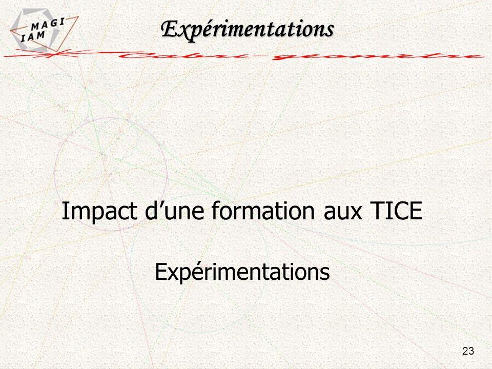 Impact dune formation aux TICE Expérimentations 23 Expérimentations