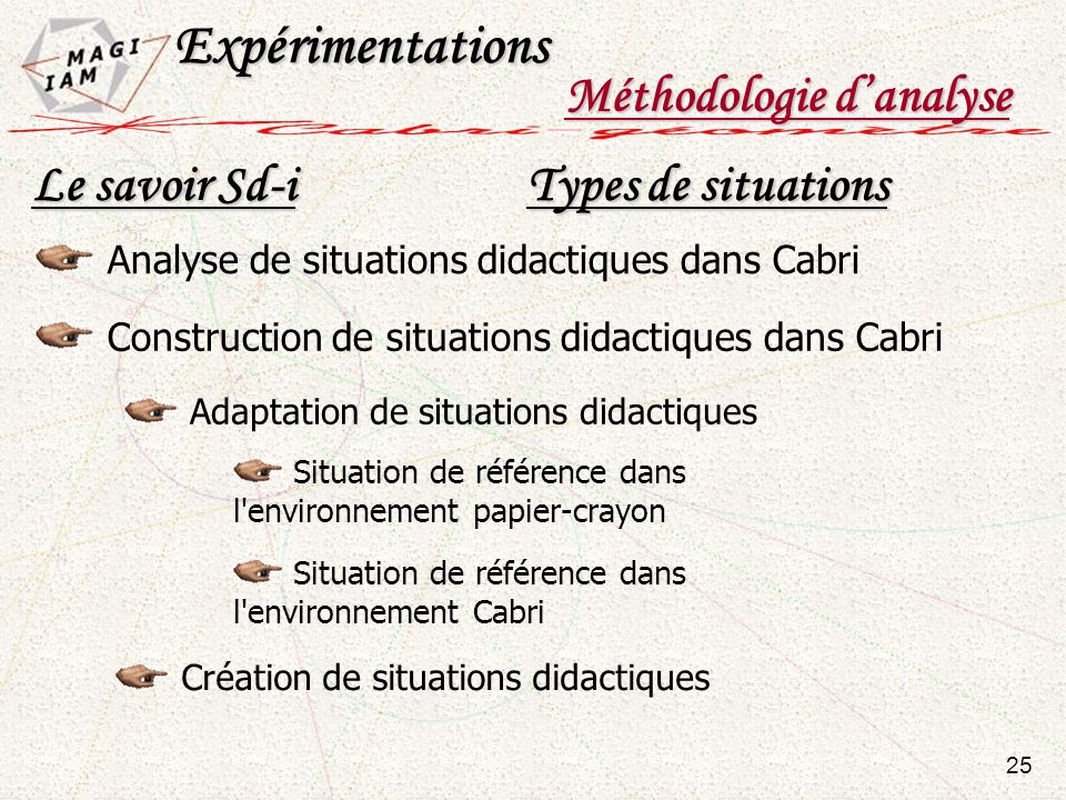 Le savoir Sd-i Analyse de situations didactiques dans Cabri Construction de situations didactiques dans Cabri Création de situations didactiques Adapt