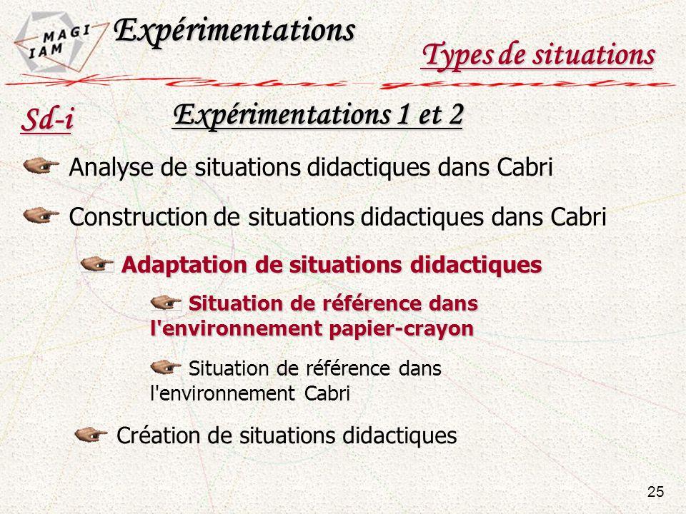 Sd-i Analyse de situations didactiques dans Cabri Construction de situations didactiques dans Cabri Création de situations didactiques Adaptation de s