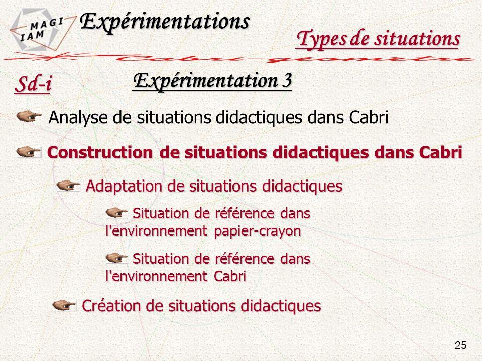 Analyse de situations didactiques dans Cabri Construction de situations didactiques dans Cabri Construction de situations didactiques dans Cabri Créat