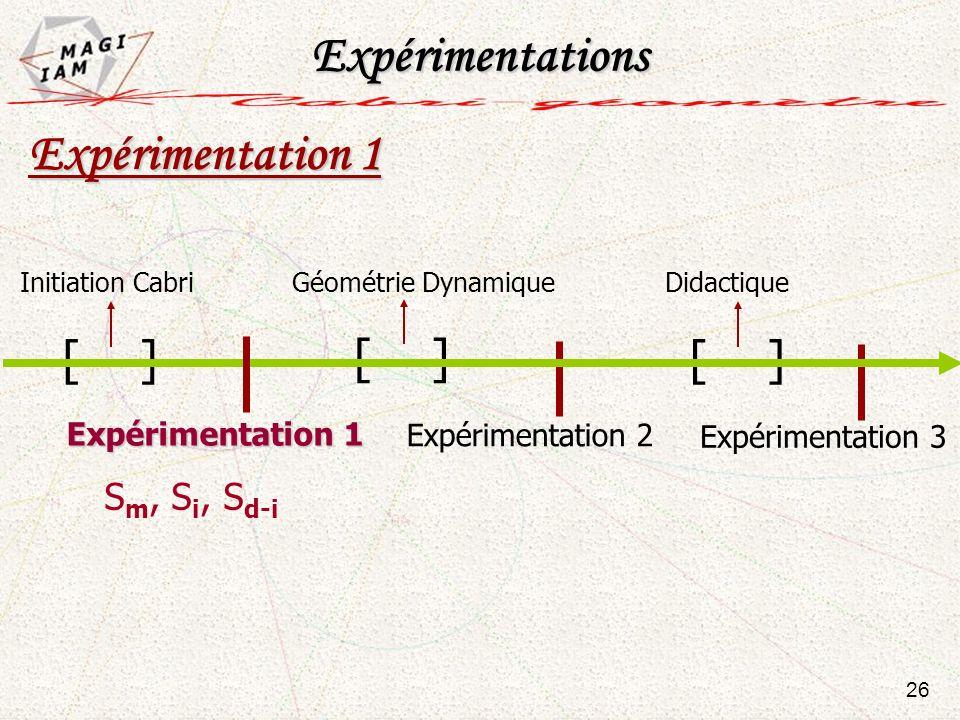 Expérimentation 1 [ ] Initiation CabriGéométrie Dynamique Expérimentation 2 Expérimentation 3 Didactique Expérimentation 1 26 S m, S i, S d-i Expérime