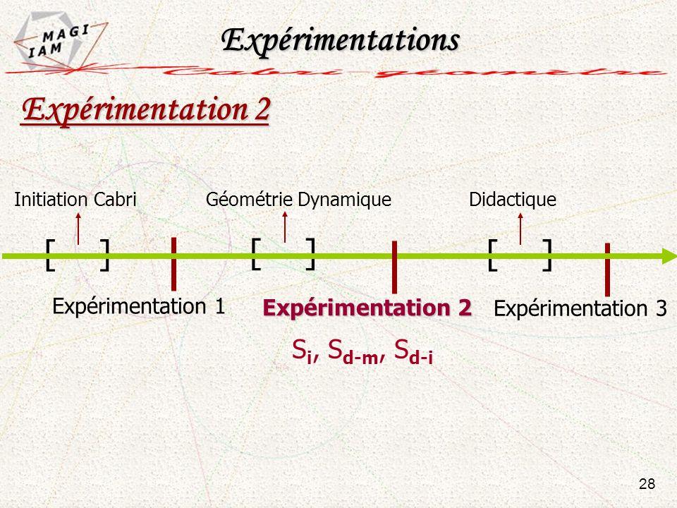 [ ] Initiation CabriGéométrie Dynamique Expérimentation 2 Expérimentation 3 Didactique Expérimentation 1 Expérimentation 2 28 S i, S d-m, S d-i Expéri