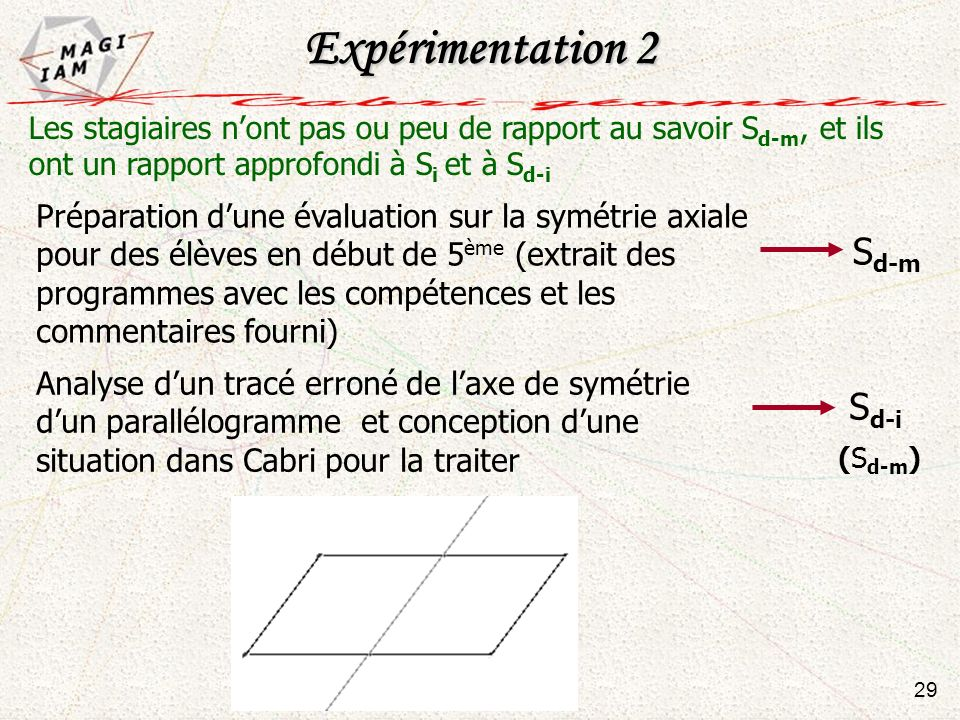 Expérimentation 2 Analyse dun tracé erroné de laxe de symétrie dun parallélogramme et conception dune situation dans Cabri pour la traiter 29 Les stag