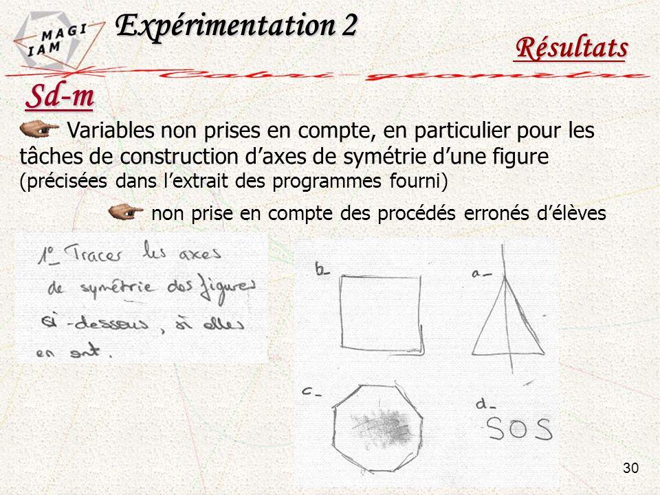 Expérimentation 2 Résultats 30 Sd-m Variables non prises en compte, en particulier pour les tâches de construction daxes de symétrie dune figure (préc