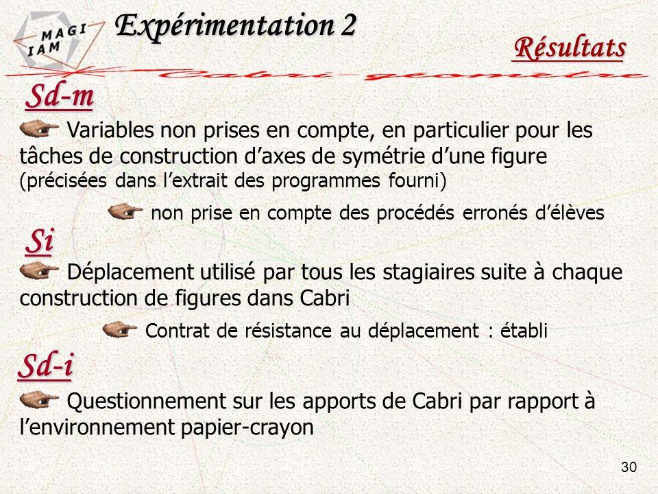 Expérimentation 2 Résultats Si Déplacement utilisé par tous les stagiaires suite à chaque construction de figures dans Cabri Contrat de résistance au