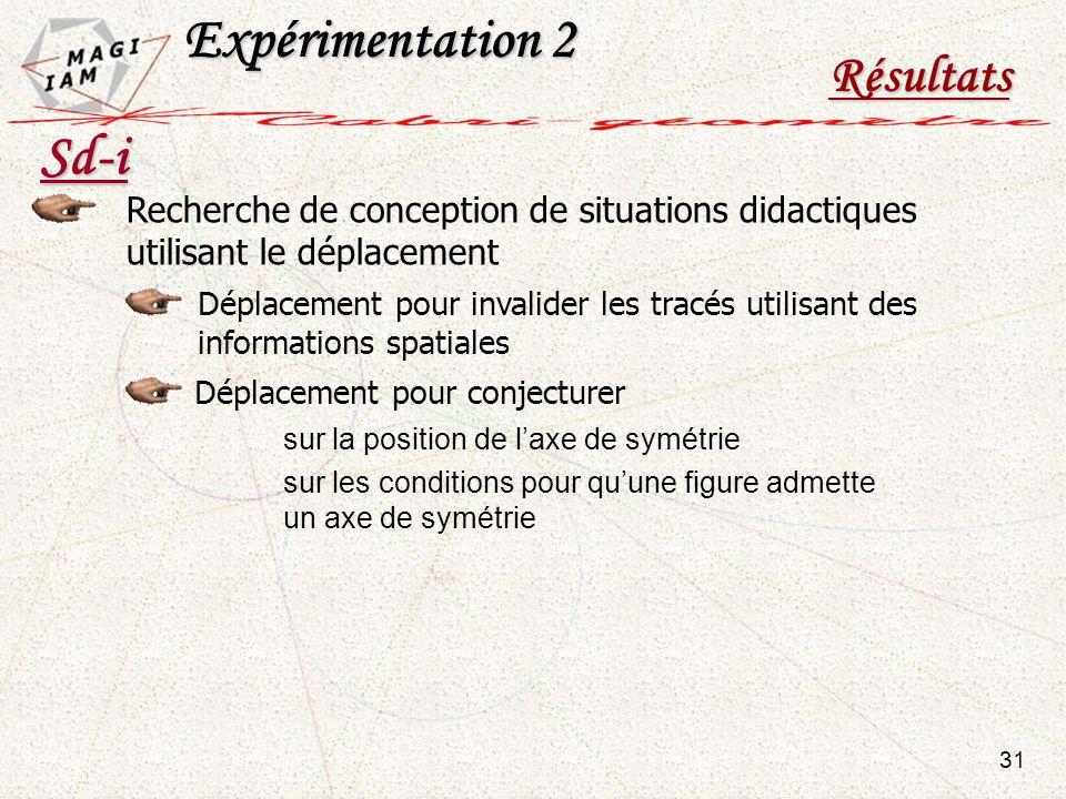 Expérimentation 2 Résultats 31 Recherche de conception de situations didactiques utilisant le déplacement Déplacement pour conjecturer sur la position