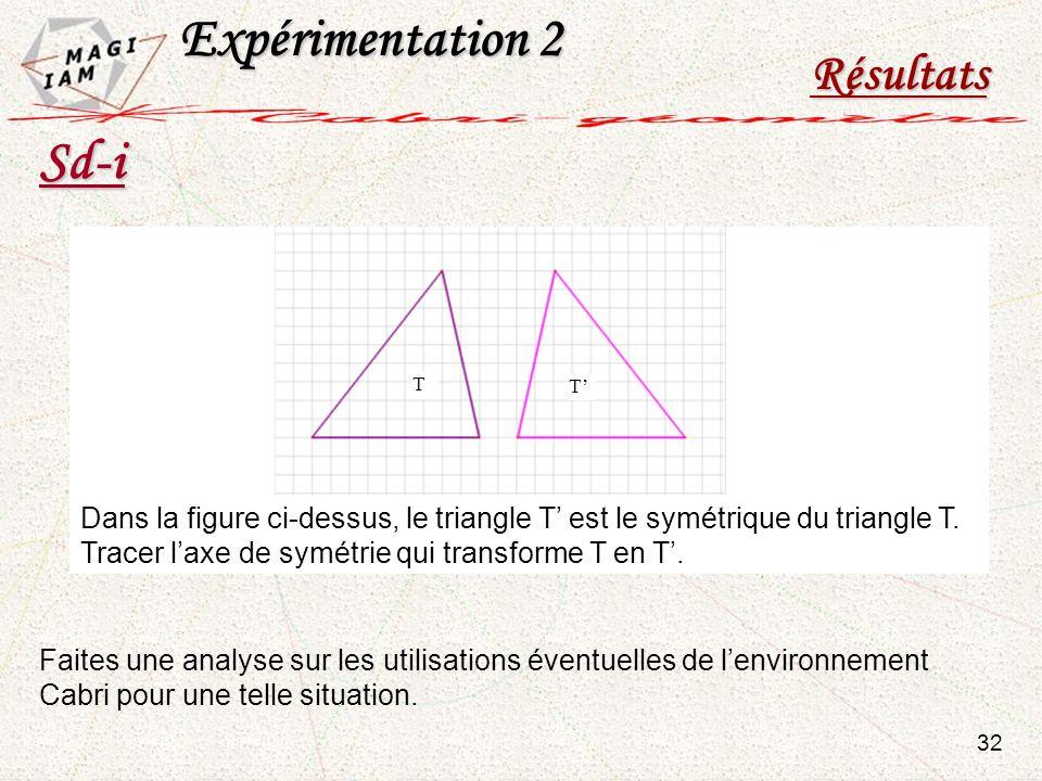 Sd-i Expérimentation 2 Résultats 32 T T Dans la figure ci-dessus, le triangle T est le symétrique du triangle T. Tracer laxe de symétrie qui transform