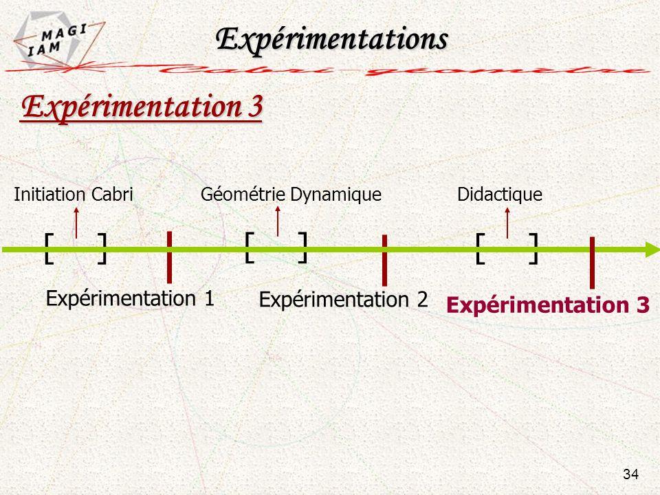 [ ] Initiation CabriGéométrie Dynamique Expérimentation 2 Expérimentation 3 Didactique Expérimentation 1 Expérimentation 3 34 Expérimentations