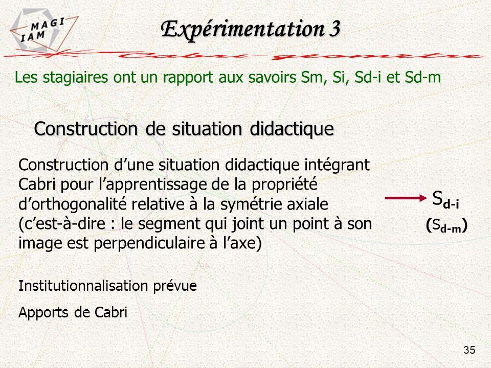 Expérimentation 3 Les stagiaires ont un rapport aux savoirs Sm, Si, Sd-i et Sd-m Construction dune situation didactique intégrant Cabri pour lapprenti