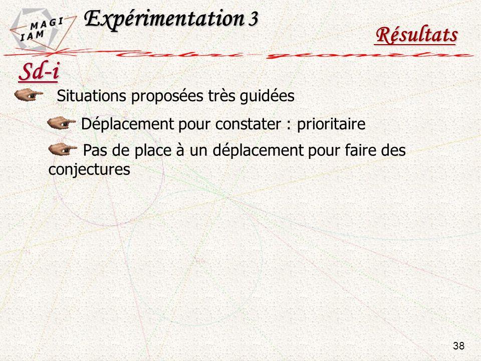 Situations proposées très guidées Déplacement pour constater : prioritaire Pas de place à un déplacement pour faire des conjectures Expérimentation 3
