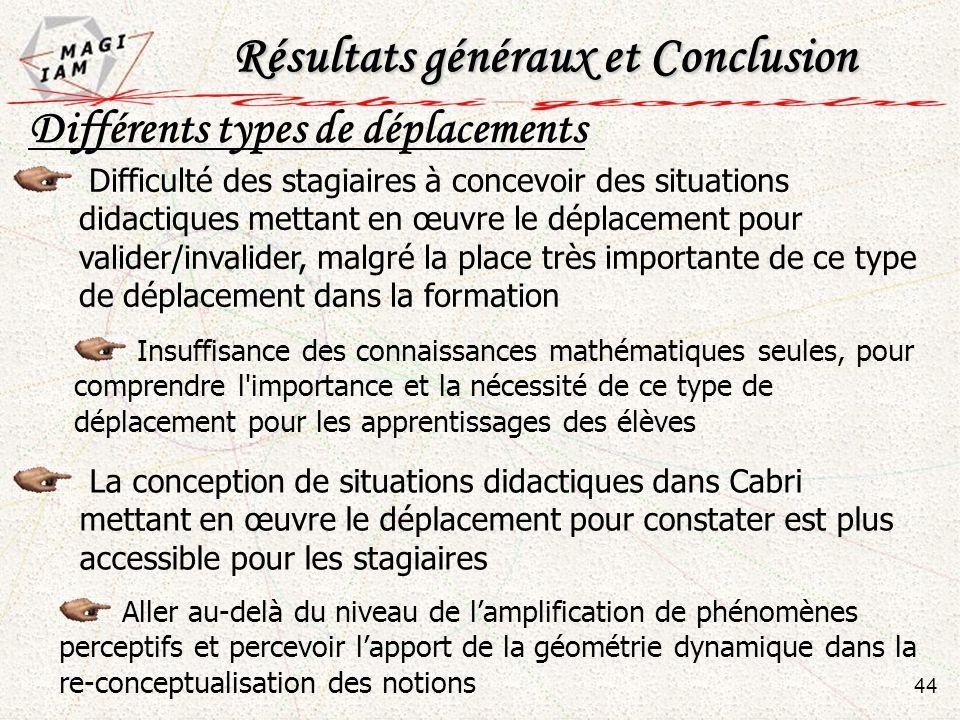 La conception de situations didactiques dans Cabri mettant en œuvre le déplacement pour constater est plus accessible pour les stagiaires Différents t
