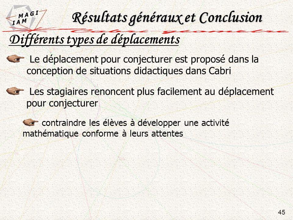 Le déplacement pour conjecturer est proposé dans la conception de situations didactiques dans Cabri contraindre les élèves à développer une activité m