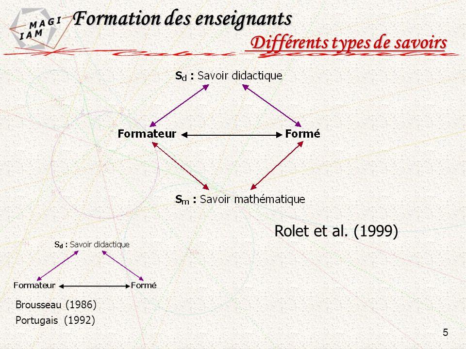 5 Formation des enseignants Formation des enseignants Différents types de savoirs Différents types de savoirs Rolet et al. (1999) Brousseau (1986) Por