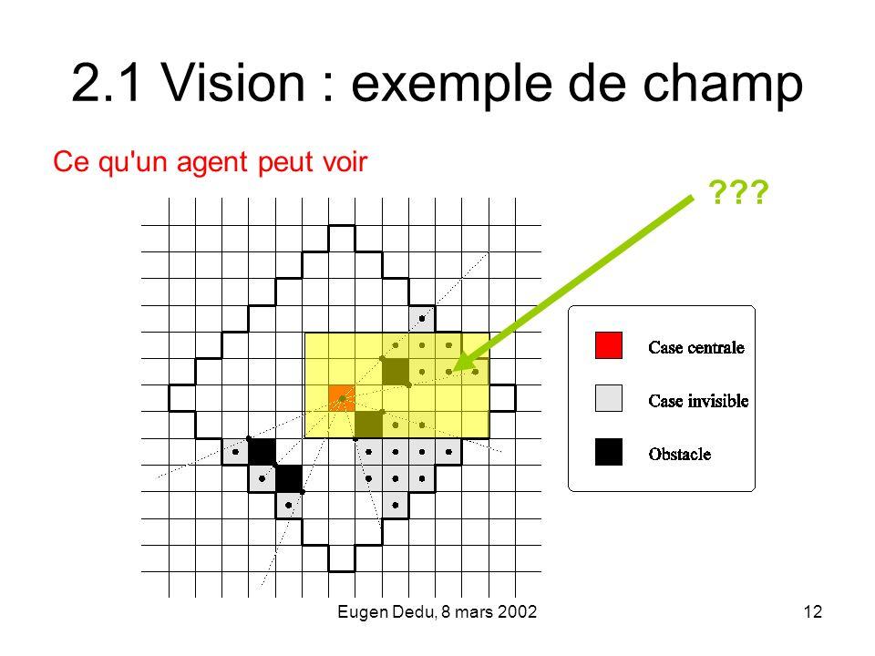 Eugen Dedu, 8 mars 200212 2.1 Vision : exemple de champ Ce qu'un agent peut voir ???