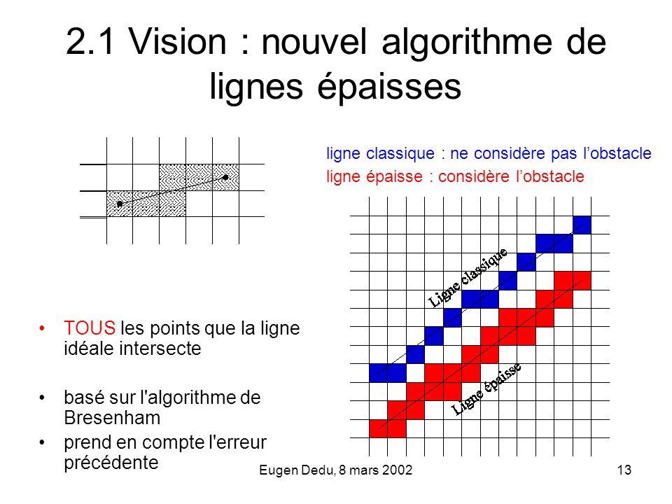 Eugen Dedu, 8 mars 200213 2.1 Vision : nouvel algorithme de lignes épaisses TOUS les points que la ligne idéale intersecte basé sur l'algorithme de Br