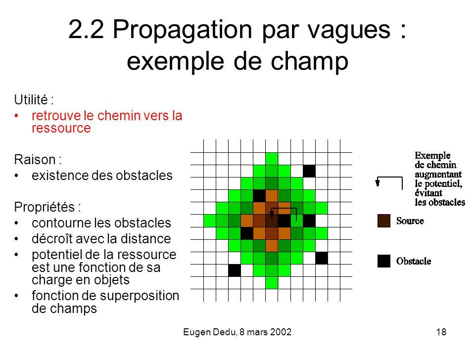 Eugen Dedu, 8 mars 200218 2.2 Propagation par vagues : exemple de champ Utilité : retrouve le chemin vers la ressource Raison : existence des obstacle