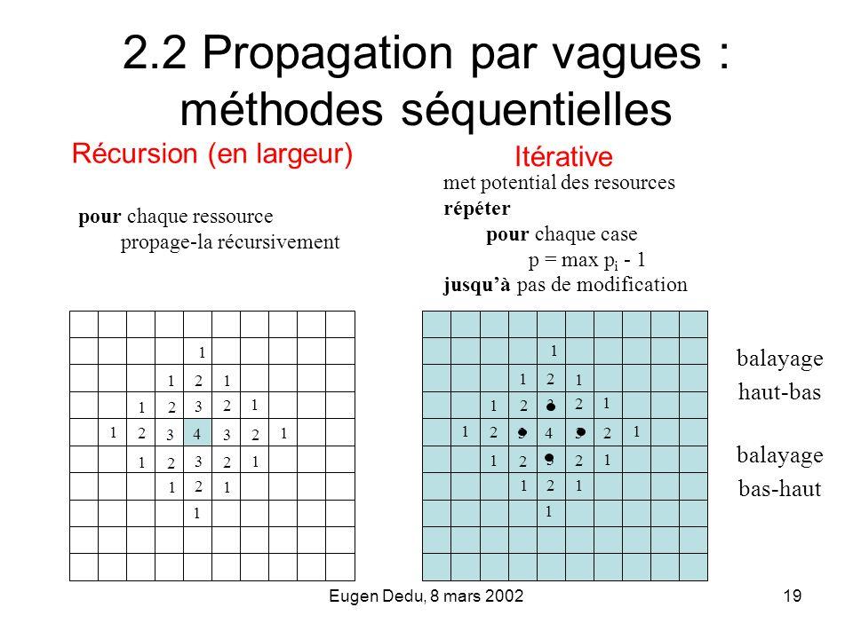 Eugen Dedu, 8 mars 200219 2.2 Propagation par vagues : méthodes séquentielles Récursion (en largeur) 3 3 3 3 4 2 2 2 2 2 2 2 2 1 1 1 1 1 1 1 1 1 1 1 1