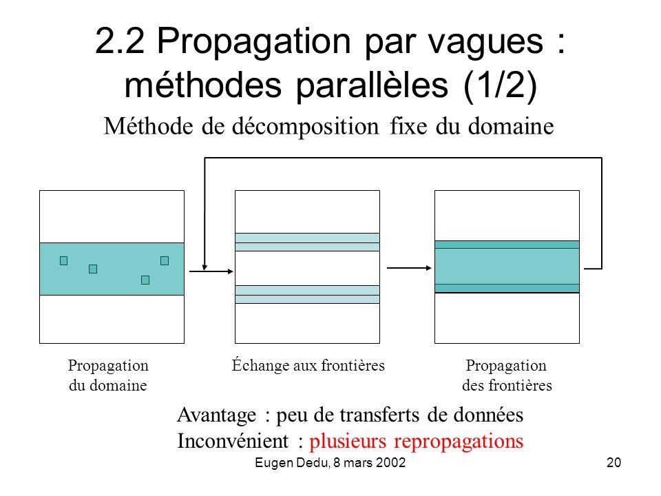 Eugen Dedu, 8 mars 200220 2.2 Propagation par vagues : méthodes parallèles (1/2) Propagation du domaine Échange aux frontièresPropagation des frontièr