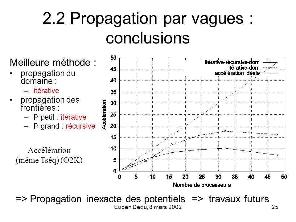 Eugen Dedu, 8 mars 200225 2.2 Propagation par vagues : conclusions Meilleure méthode : propagation du domaine : –itérative propagation des frontières