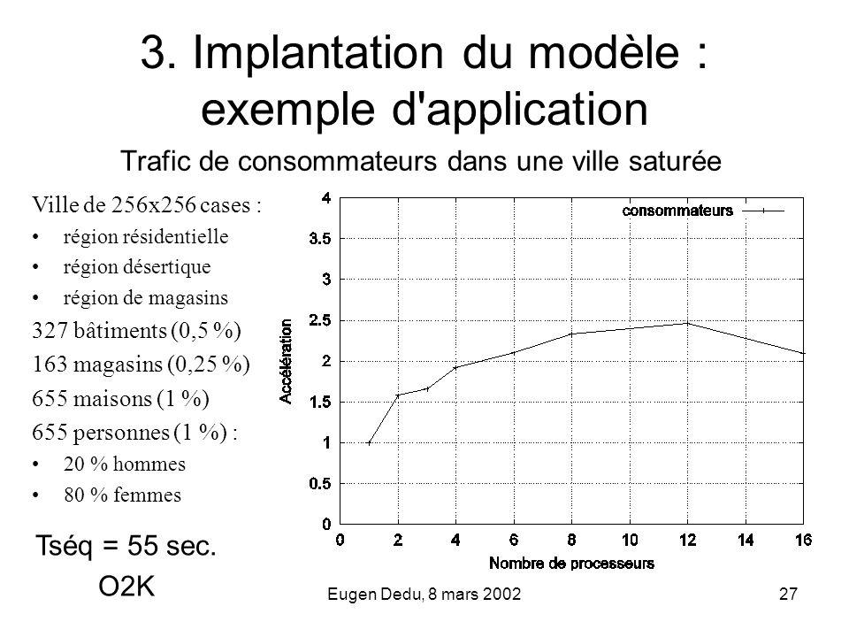 Eugen Dedu, 8 mars 200227 3. Implantation du modèle : exemple d'application Trafic de consommateurs dans une ville saturée Tséq = 55 sec. O2K Ville de