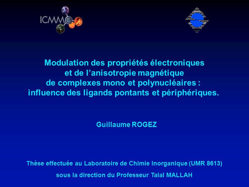 Perspectives Modulation des propriétés électroniques de molécules polynucléaires à cœur paramagnétique : par voie électrochimique, synthèse dune espèce à cœur Fe(III) Obtention dun état excité magnétique métastable : utilisation de Mo(IV) Vérification quantitative du modèle proposé : mesure précise de la constante de couplage J Fe(III)-Fe(III) élimination des interactions intermoléculaires Matrices mésoporeuses (SiO 2 ) Polymère inorganique Polymère organique Espèce diamagnétique (FeGa 6 ) Mesures en solution