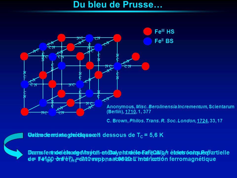 Comparaison [Fe(CN(Fe(Salmeten))) 6 ] 2+ [Fe(CN) 2 (CN(Fe(Bisphenpy))) 4 ][Fe(CN(Fe(Bispyphen))) 6 ] 8+ 13400 cm -1 18500 cm -1 14950 cm -1