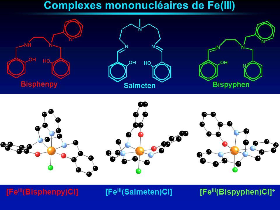 Caractéristiques électrochimiques dans CH 3 CN, vs ECS, après ajout deau (environ 5000 éq.), T = 20°C [Fe(Bisphenpy)(H 2 O)] + E°(Fe II /Fe III ) = -354 mV [Fe(Salmeten)(H 2 O)] + E°(Fe II /Fe III ) = -145 mV [Fe(Bispyphen)(H 2 O)] 2+ E°(Fe II /Fe III ) = +53 mV