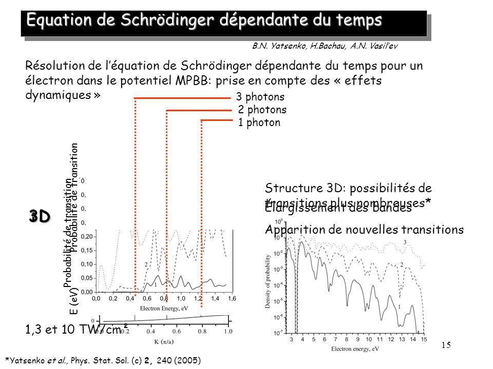 15 Equation de Schrödinger dépendante du temps *Yatsenko et al., Phys. Stat. Sol. (c) 2, 240 (2005) Résolution de léquation de Schrödinger dépendante