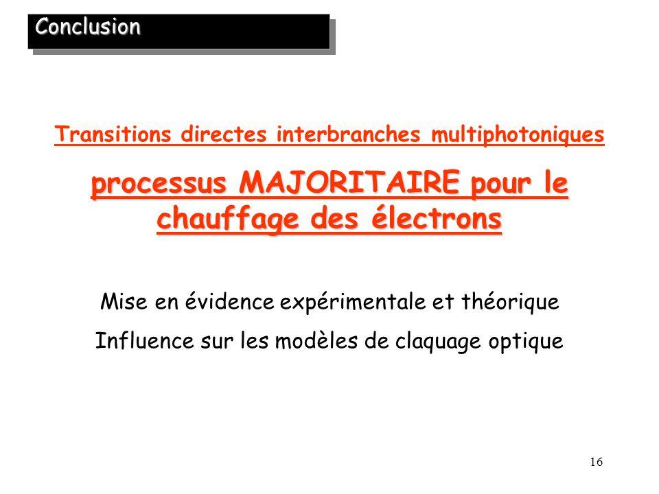 16 ConclusionConclusion Transitions directes interbranches multiphotoniques processus MAJORITAIRE pour le chauffage des électrons Mise en évidence exp