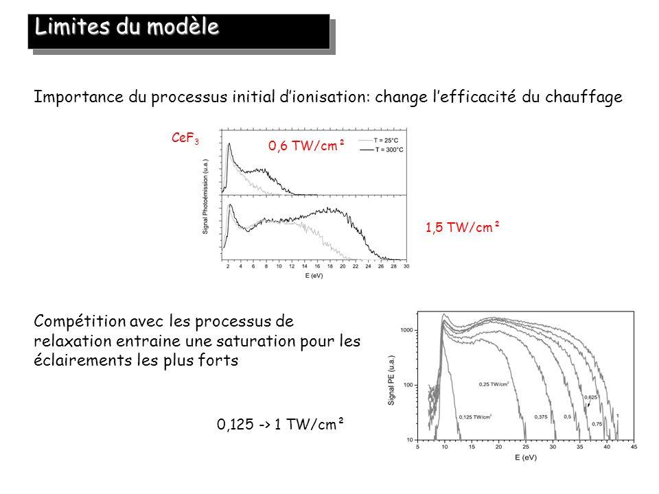 17 Limites du modèle Importance du processus initial dionisation: change lefficacité du chauffage Compétition avec les processus de relaxation entrain