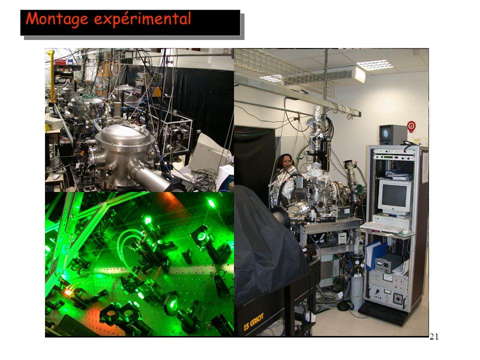 21 Montage expérimental ligne IR (sonde) déplacement 0,1 µm délai τ + spectromètre de photoélectron CLAM Ligne harmonique Résolution temporelle: 600 f
