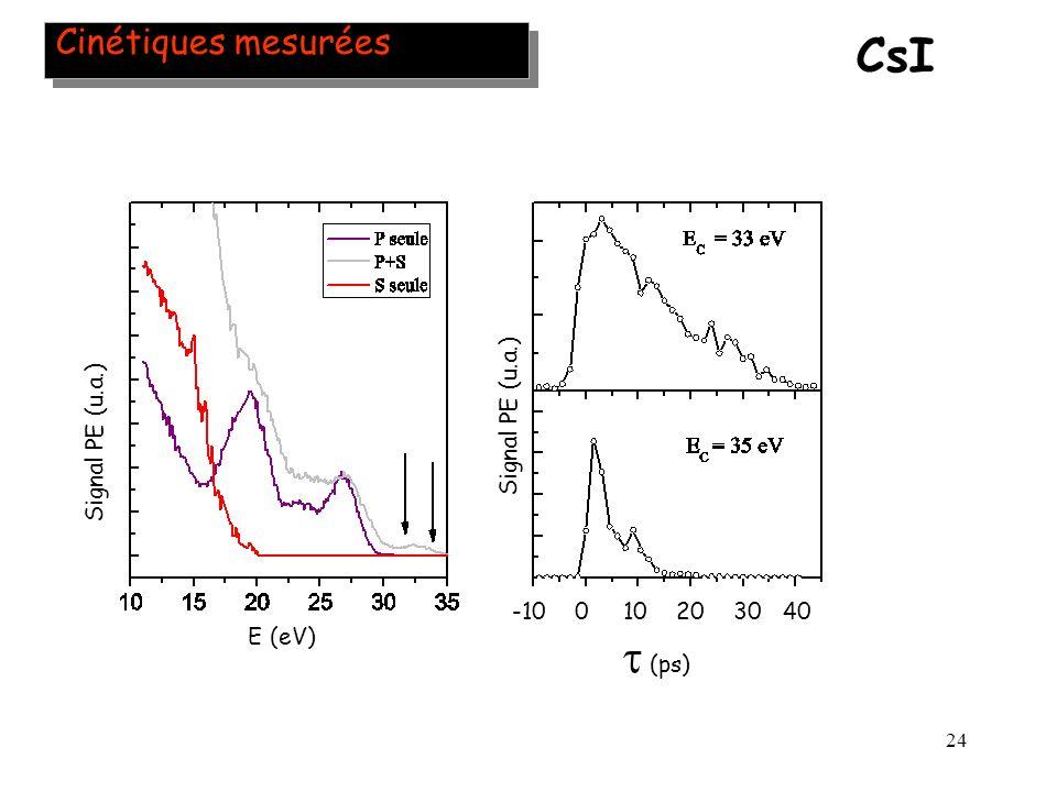 24 Cinétiques mesurées CsI (ps) E (eV) -10 0 10 20 30 40 Signal PE (u.a.)