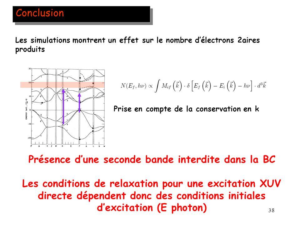 38 Conclusion Les simulations montrent un effet sur le nombre délectrons 2aires produits Prise en compte de la conservation en k Présence dune seconde