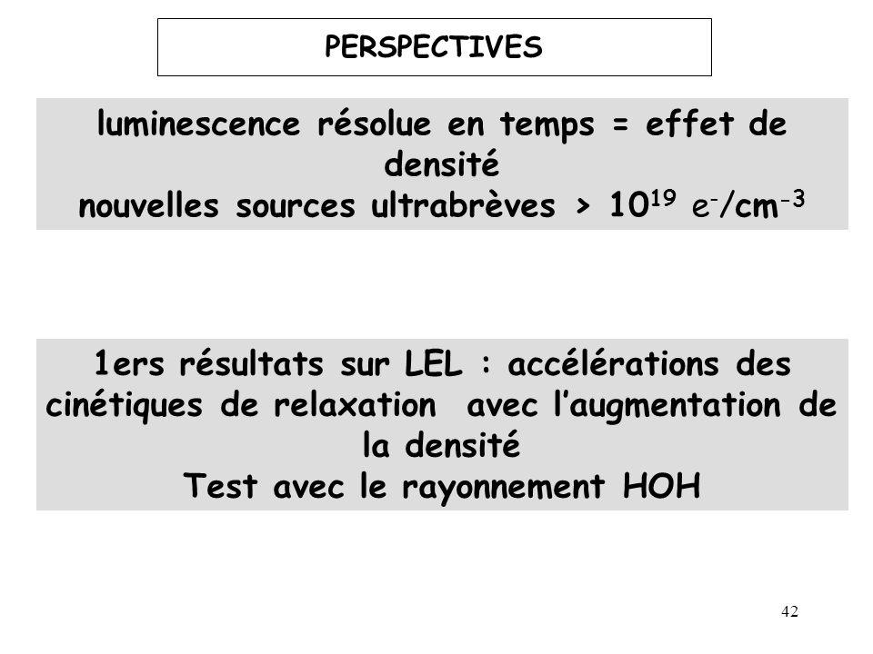 42 PERSPECTIVES luminescence résolue en temps = effet de densité nouvelles sources ultrabrèves > 10 19 e - /cm -3 1ers résultats sur LEL : accélératio