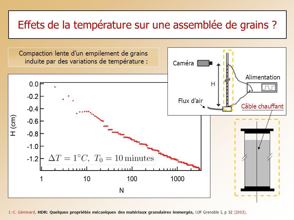 Effets de la température sur une assemblée de grains ? Compaction lente dun empilement de grains induite par des variations de température : J.-C. Gém