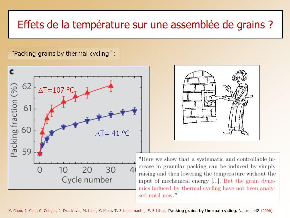 Effets de la température sur une assemblée de grains ? T=107 °C T= 41 °C Packing grains by thermal cycling : K. Chen, J. Cole, C. Conger, J. Draskovic