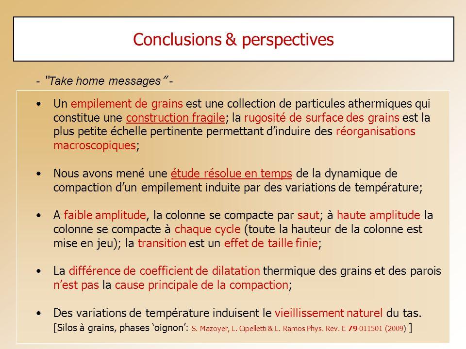 Conclusions & perspectives Un empilement de grains est une collection de particules athermiques qui constitue une construction fragile; la rugosité de