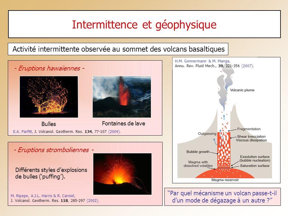 Intermittence et géophysique Activité intermittente observée au sommet des volcans basaltiques H.M. Gonnermann & M. Manga, Annu. Rev. Fluid Mech., 39,