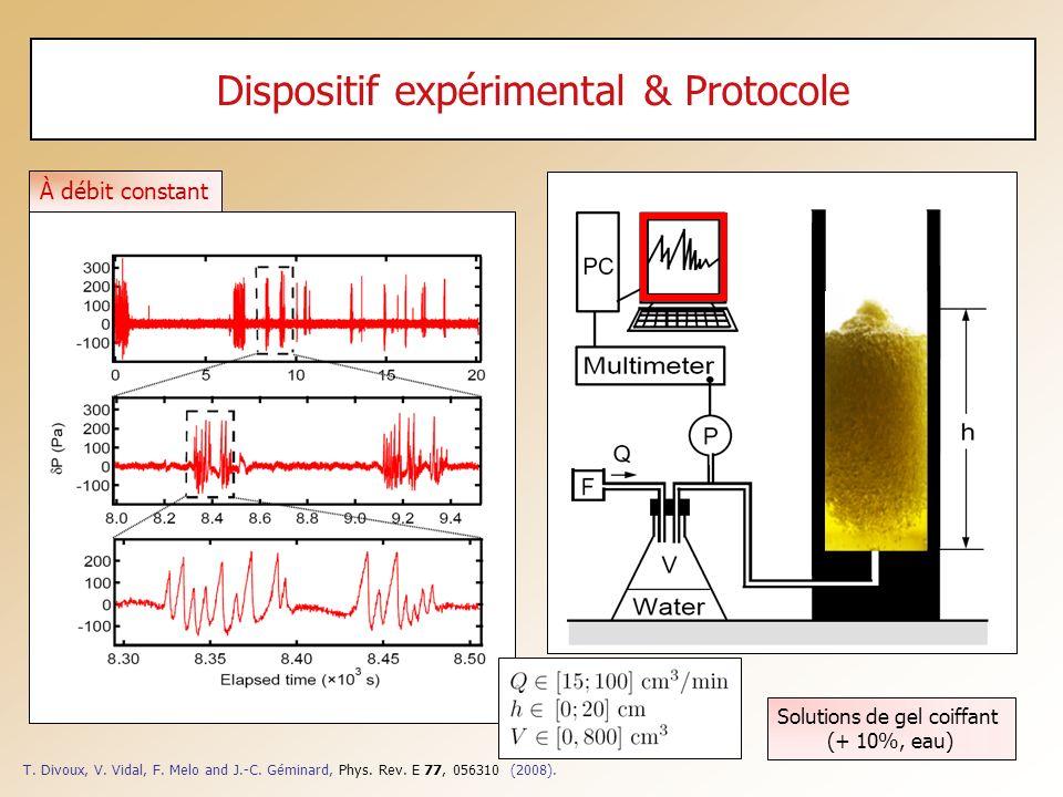 Dispositif expérimental & Protocole À débit constant Solutions de gel coiffant (+ 10%, eau) T. Divoux, V. Vidal, F. Melo and J.-C. Géminard, Phys. Rev