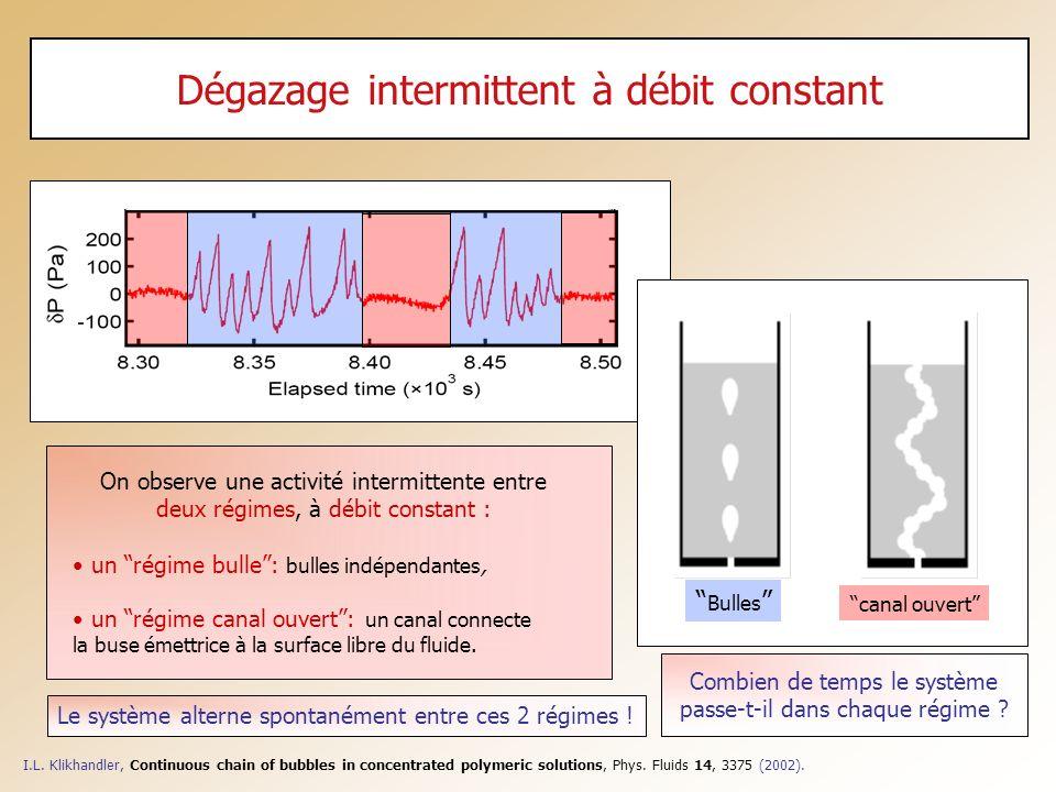 Dégazage intermittent à débit constant Bulles On observe une activité intermittente entre deux régimes, à débit constant : un régime bulle: bulles ind
