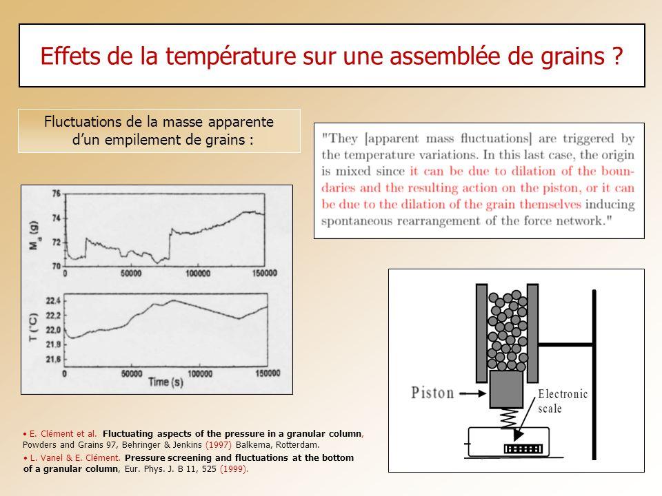 Effets de la température sur une assemblée de grains ? Fluctuations de la masse apparente dun empilement de grains : L. Vanel & E. Clément. Pressure s