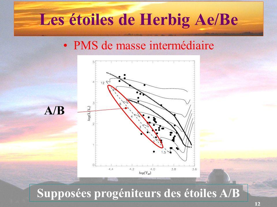 12 Les étoiles de Herbig Ae/Be Supposées progéniteurs des étoiles A/B PMS de masse intermédiaire A/B