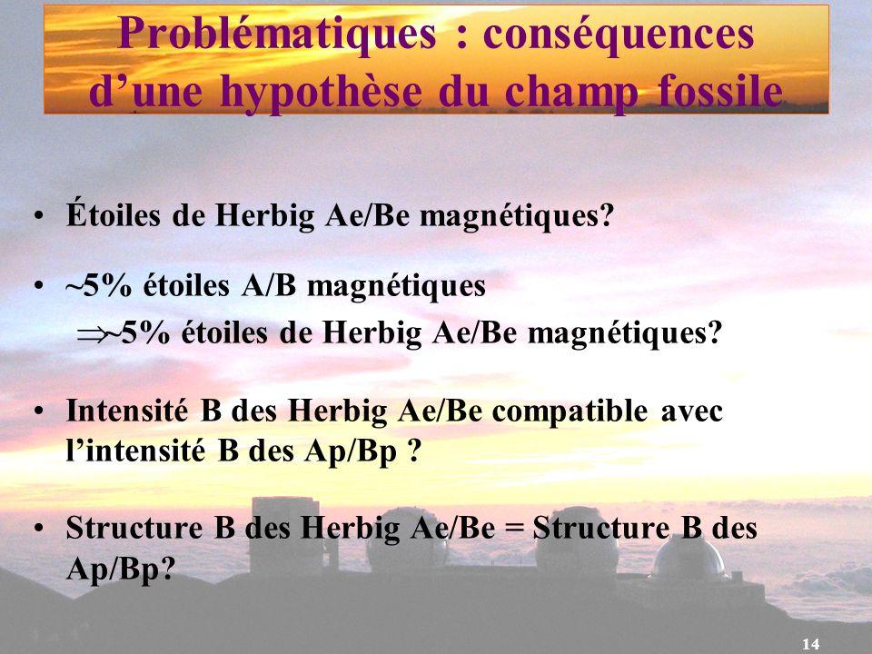 14 Problématiques : conséquences dune hypothèse du champ fossile Étoiles de Herbig Ae/Be magnétiques? ~5% étoiles A/B magnétiques Þ~5% étoiles de Herb