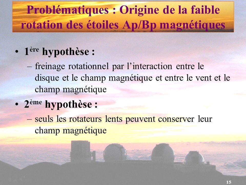15 Problématiques : Origine de la faible rotation des étoiles Ap/Bp magnétiques 1 ère hypothèse : –freinage rotationnel par linteraction entre le disq
