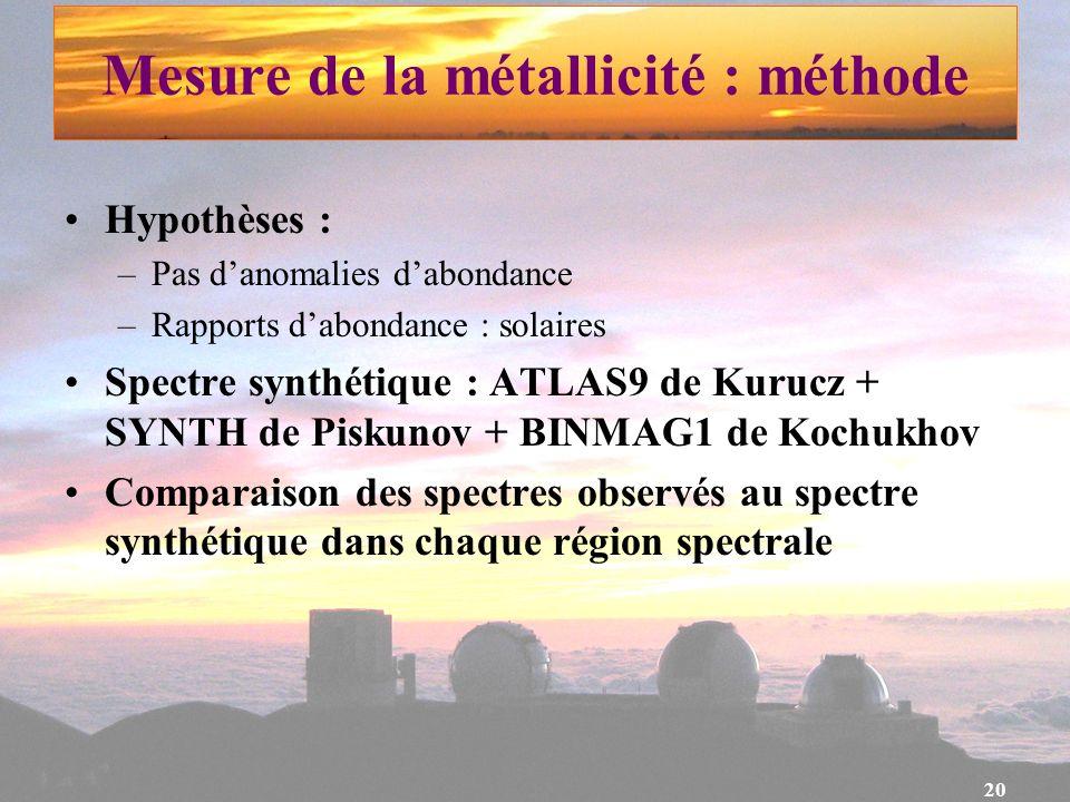 20 Mesure de la métallicité : méthode Hypothèses : –Pas danomalies dabondance –Rapports dabondance : solaires Spectre synthétique : ATLAS9 de Kurucz +