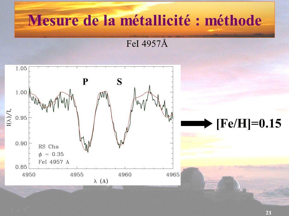 21 Mesure de la métallicité : méthode [Fe/H]=0.15 FeI 4957Å PS