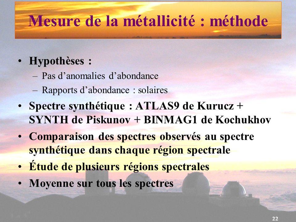 22 Mesure de la métallicité : méthode Hypothèses : –Pas danomalies dabondance –Rapports dabondance : solaires Spectre synthétique : ATLAS9 de Kurucz +