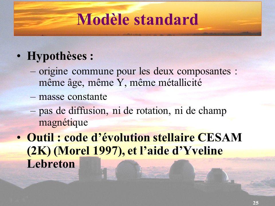 25 Modèle standard Hypothèses : –origine commune pour les deux composantes : même âge, même Y, même métallicité –masse constante –pas de diffusion, ni